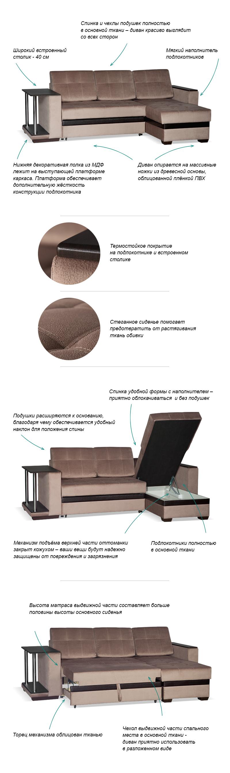 Магазин цвет диванов каталог цены Москва